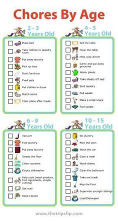 Free Printables: Age Appropriate Chores For Kids Use these age appropriate chore lists to create a chore chart for your kids. I like to pick 1 or 2 new chores each year to add my kids' responsibilities. There are lots of good ideas here! Printable Activities For Kids, Toddler Activities, Babysitting Activities, Family Activities, Travel Activities, Activities For 4 Year Olds, Indoor Activities, Indoor Games, Anxiety Activities