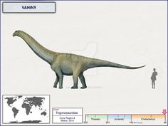 Vahiny by cisiopurple on DeviantArt Prehistoric World, Prehistoric Creatures, Dinosaur Art, Dinosaur Stuffed Animal, Reptiles, Jurassic World Dinosaurs, Extinct Animals, Happy Tree Friends, Chibi