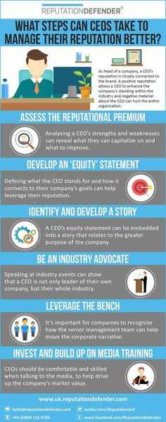 This #ORM infographic can come handy especially if you hold a CEO position. Business Tips, Online Business, Management Tips, Sales Management, Self Branding, Reputation Management, Leadership Development, Sem Internet