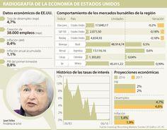 Tasas estables de la Reserva Federal atraerán capital hacia Latinoamérica