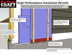 Unvented roof for cold climate metal roofing over - Retrofit exterior wall insulation ...