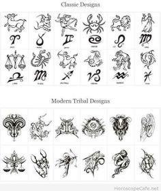 Fantasy zodiacs