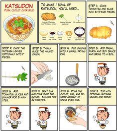 Recipes | Chef Taro Katsudon