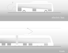 """Check out new work on my @Behance portfolio: """"Kinds of public transport"""" http://be.net/gallery/52908395/Kinds-of-public-transport"""