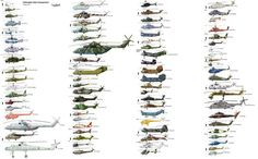 Helicopters size comparison ( to scale)