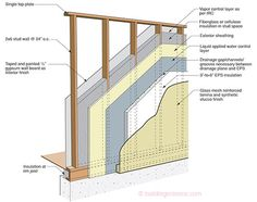 Sample demo plan building science details pinterest for Exterior insulation and finish systems eifs