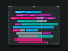 Timeline for Ipad