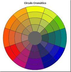 Para criar looks mais ousados, combine cores opostas no círculo, como azul e laranja ou amarelo e roxo;  Caso queira um look mais discreto, aposte em combinações com cores vizinhas, como azul e roxo;  Quando o assunto é cor, vale misturar tendência, como retro hi-lo ou até candy colors com meias ombrê; Combinações sem erro para quem não quer ousar: preto com nude e verde com azul;Se preferir looks monocromáticos, use tons da mesma palheta. Ex: variações de tons, ou cores vizinhas…