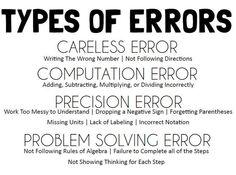 Analyzing Errors - Free Poster