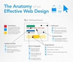 5 Questions to Ask Your Next Web Design Agency