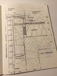 ar.de_08 #brick #Mauerwerk #insulation  #sketch #Skizze #art #archidaily #ideas #design #instadaily #detailsmagazine #detail #drawing #roof #Dachdeckung #Schiefer #Dach #Attika #attic #Daemmung