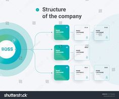 Find Structure Company Business Hierarchy Organogram Chart stock images in HD and millions of other royalty-free stock photos, illustrations and vectors in the Shutterstock collection. Organizational Chart Design, Organizational Structure, Chart Infographic, Infographic Templates, Resume Templates, Infographics, Slide Design, Web Design, Info Graphic Design