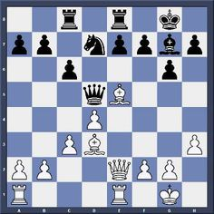 Chess & Strategy daily puzzle. White to move and win in 5 moves. How to proceed? Solution on http://www.echecs-et-strategie.fr/2011/04/echecs-les-blancs-gagnent-en-5-coups.html  John Emms 1-0 Benito, Benidorm 1991
