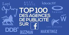 Top 100 des agences de publicité françaises sur Facebook