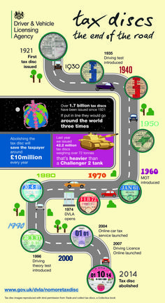 End of tax discs October 2014 - #infographic