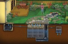 RainXchange: Modular Underground Rainwater Cistern