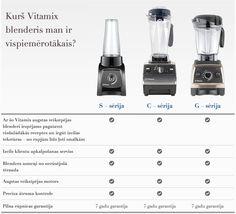 Izvēlēties Vitamix - visi ir ļoti ļoti labi blenderi!