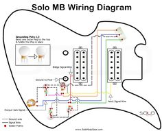 a056b638386154d67f5689c61ac4e5a8 solo lp style 3 pickup guitar kit wiring diagram, for do it emerson guitar kit wiring diagram at reclaimingppi.co