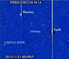 "Comet ISON & Comet Encke observed by STEREO on 2013-11-21. (Credit: Karl Battams/NASA/STEREO/CIOC) It shows ISON as it enters the field of view from the left. Encke is at center, and planets Mercury and Earth (labeled) are bright enough to cause vertical disruptions in the imaging sensors. (The Sun is off frame to the right.) Mona Evans, ""Comets"" http://www.bellaonline.com/articles/art33712.asp"