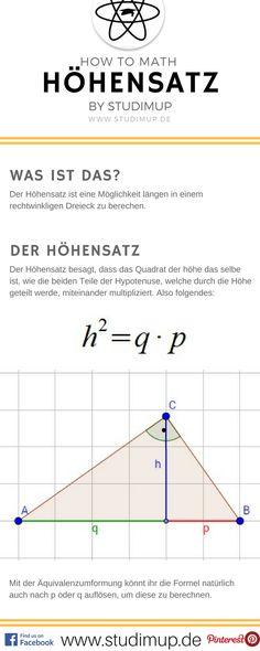 Der Höhensatz im Mathe Spickzettel erklärt. Zum lernen für die Schule.