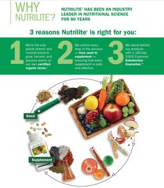 Why our vitamins? When it comes to supplements, Nutrilite® is different – and that's a good thing. We were using plant ingredients in supplements before anyone else. Today, we're the only brand to grow, harvest, and process plants on our own certified organic farms.* By doing so, we capture phytonutrients, or nutrients from plants, at their peak. Order here: www.amway.com/Diwa
