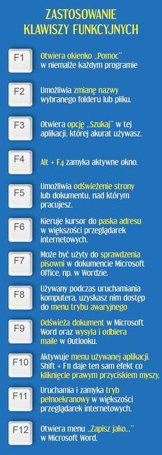 Wiele osób nie zna ważnych funkcji tych klawiszy na klawiaturze. Gdy je poznasz, zaoszczędzisz swój czas – Lolmania.eu
