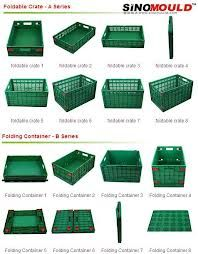 If You Are Into Bulk Transportation Of High Value Perishable Foods, You  Cannot Afford To Compromise On Plastic Storage Crates. These Days,  Collapsible Or ...