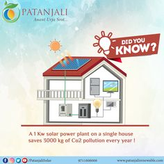 Did You Know In 2020 Solar Energy Facts Solar Power Plant Solar Panel Manufacturers