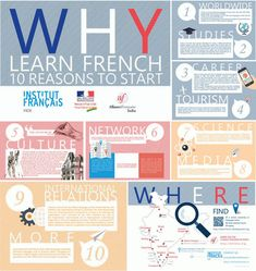 31 Best Why Study French Images Study French Learn French