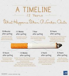How To Quit Smoking Trickotivation Consult With Your Doctor There Are Lots