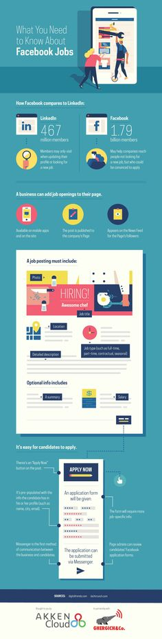 Ready to Bolster Your Talent Pipeline? Try Facebook Jobs. - AkkenCloud