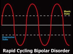 What is Bipolar Disorder? (Bipolar #1) This is one of the last areas of special needs to be addressed in full force for Early Childhood children. There has been marked improvement in the last few years but still like many other special needs children and their families, our country, and society is failing to meet their needs, Giving more attention and time to other interest while these children often suffer a lifetime or until a MAJOR tragedy takes place. If you have a voice, use it!