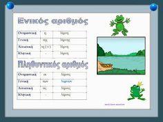 Learn Greek, Greek Language, Kids Corner, Infant Activities, Special Education, Grammar, Teacher, Feelings, Learning