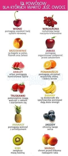 12 reasons to eat fruit Healthy Tips, Healthy Eating, Healthy Recipes, Health Diet, Health Fitness, Eat Fruit, Food Facts, Superfood, Food Inspiration