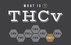 Read our blog post on Tetrahydrocannabivarin (THCV) and learn more about Medical marijuana.