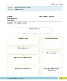 MEDICAL SURGICAL MENTAL HEALTH NURSING MEDICATION CONCEPT MAPPING ATI EBOOK