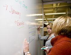 Brainstorming on an IdeaPaint Wall | by IdeaPaint