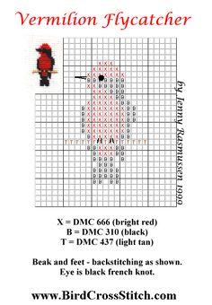 Vermilion Flycatcher  Google Image Result for http://www.birdcrossstitch.com/CrossStitch/BIRDS/vermilionpattern.gif