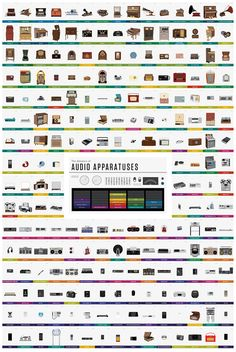 Infographic: The History Of Audio Equipment | Co.Design | business + design