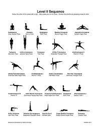 yoga poses printable chart  yoga positions chart amrit
