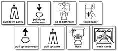 Une séquence de pictogrammes décomposant les gestes pour aller aux toilettes