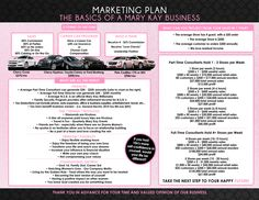 How to make this business work for you at any level or stage in life!! Email me at sherylemmett@hotmail.com