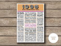 1936  Printable 80th Birthday Newspaper Style by shopmarigoldlane