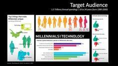 #Millenials wissen nicht was ein 9-5 Job ist. Daher suchen sie Arbeitgeber die ihren Bedürfnissen in allen Bereichen ähnlich sind. #Büro