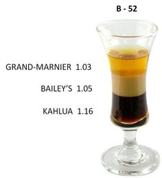 Booze / Bar Guide - Drink Recipe Specific Gravity Table for Layered Drinks