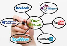 Social Media Marketing Strategy -     Enormous Evolution for Social Media Marketing as 9 out of 10;18 to 37 years Internet Users visits a social networking site. Total time spent on social media networking websites is growing at 4x the overall internet rate. More than 150 million users log on to Facebook a day! Whereas 13% People Beliefin Advertisements and 77% People Belief in User recommendations, Friend of a friend & Word of Mouth. http://www.elegacy.in/Social-Media-Marketing-Strategy.php