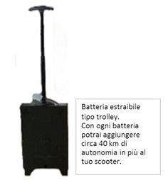 La batteria portabile ricaricabile
