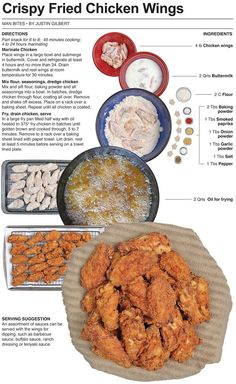 Behind the Bites: Crispy Fried Chicken Wings (Bake Fries Wings) Crispy Fried Chicken Wings, Fried Chicken Recipes, Fried Chicken Seasoning, Deep Fry Chicken Wings, Buttermilk Fried Chicken, How To Fry Chicken, Chinese Fried Chicken Wings, Fried Chicken Drumsticks, Meat Rubs