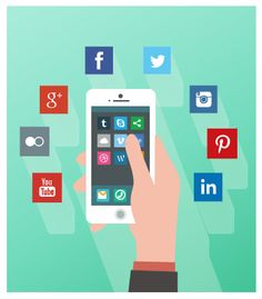 Social Media Marketing for B2B Software and Technology Companies