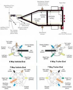 a05d35767dc15c7aae9174fd813de638 dodge trailer plug wiring diagram bing images truck  at bakdesigns.co
